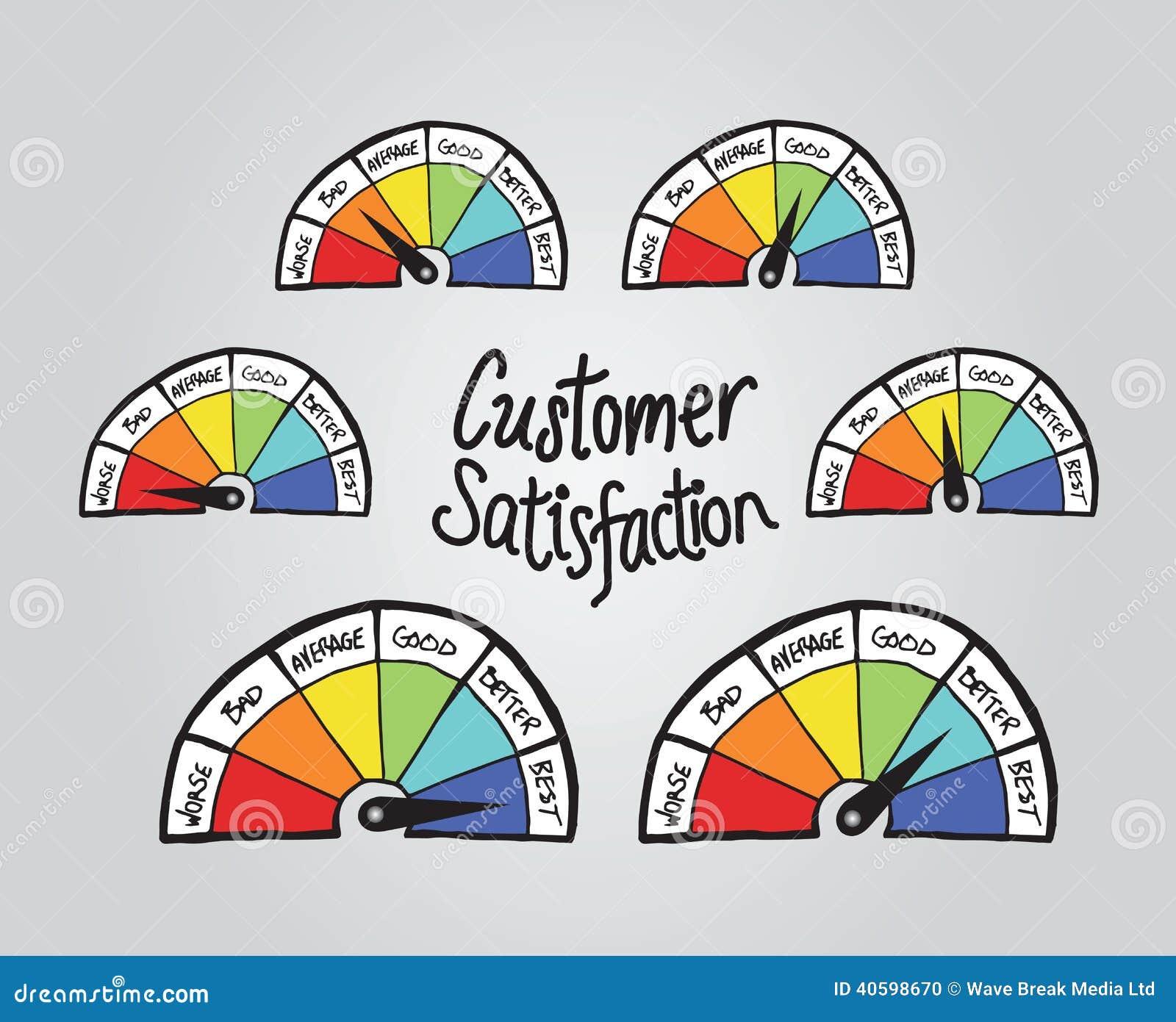 Klient satysfakci ilustracje