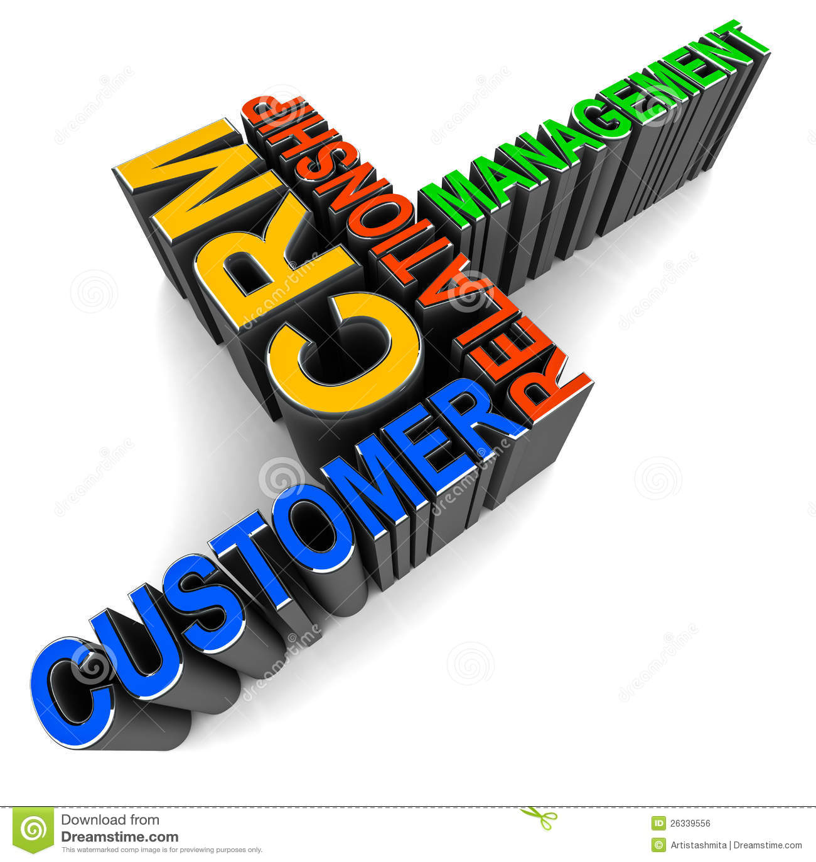 Klienta związek zarządzanie