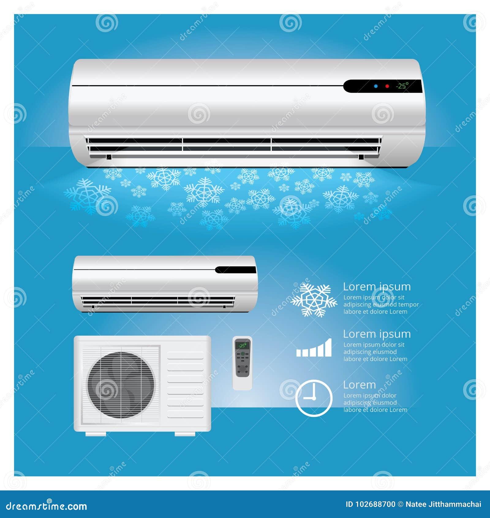 Klimaanlage realistisch und Fernsteuerungs mit Kälte