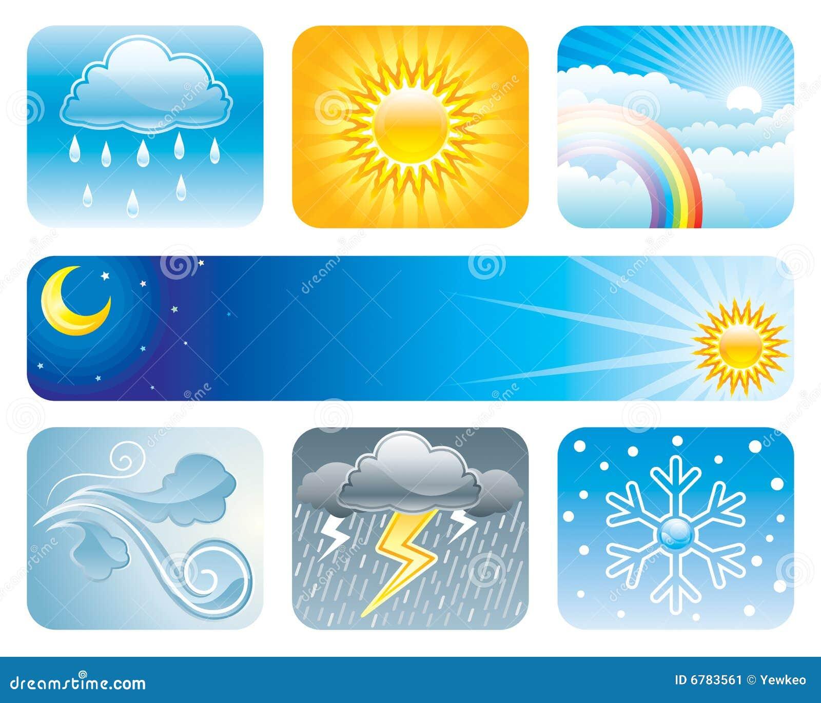 Klimat pogoda