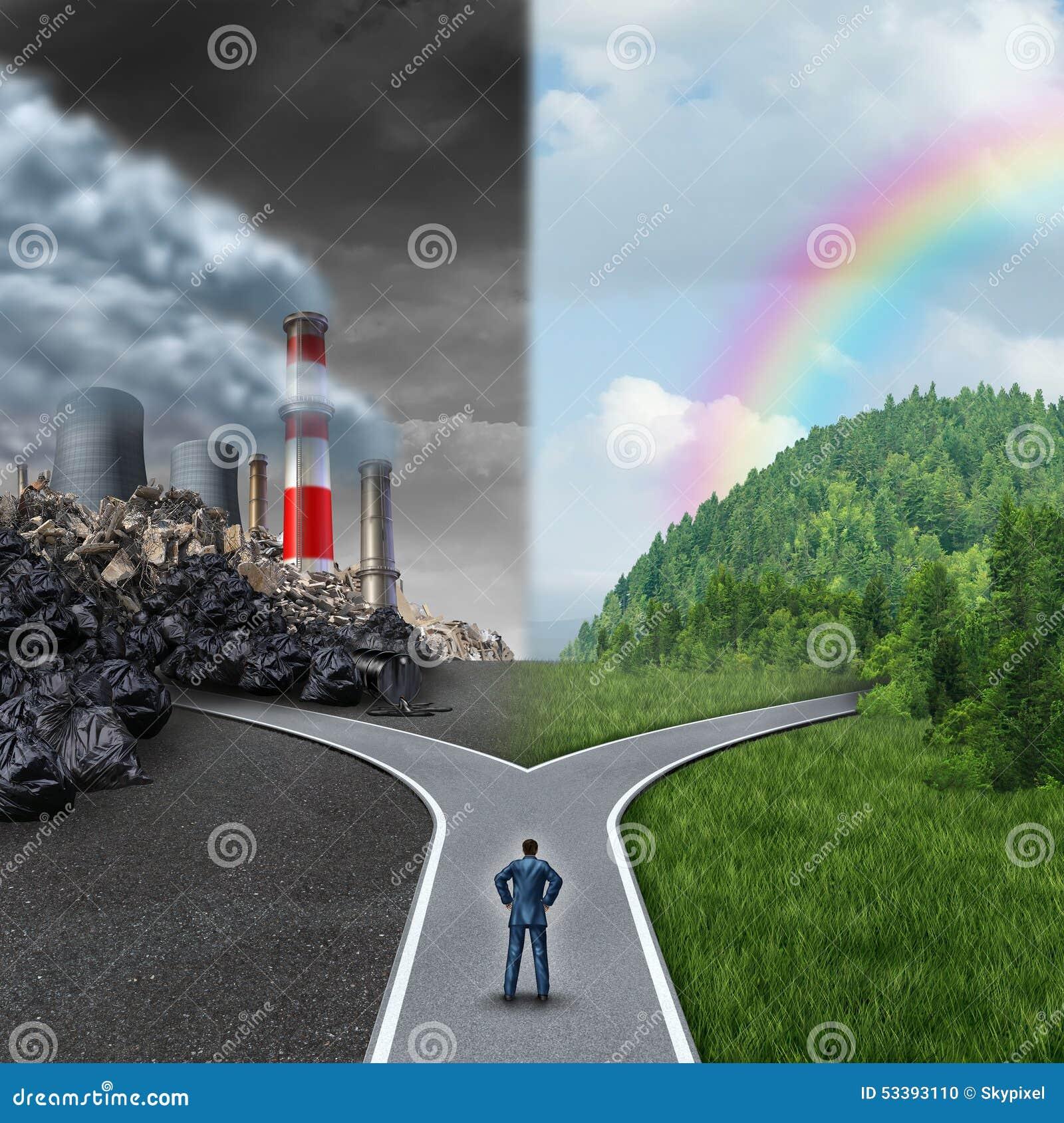 Klimatu wybór