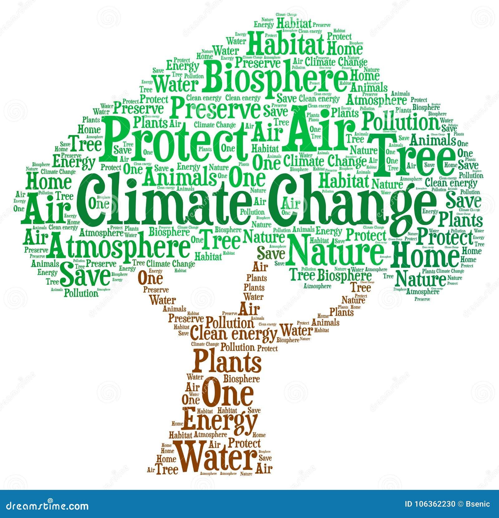 Klimawandel - Wortwolkenillustration