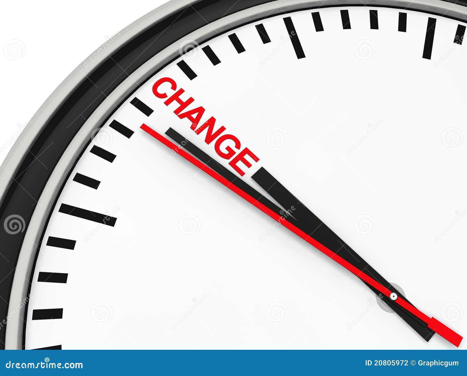 Klockatid för ändring 3d