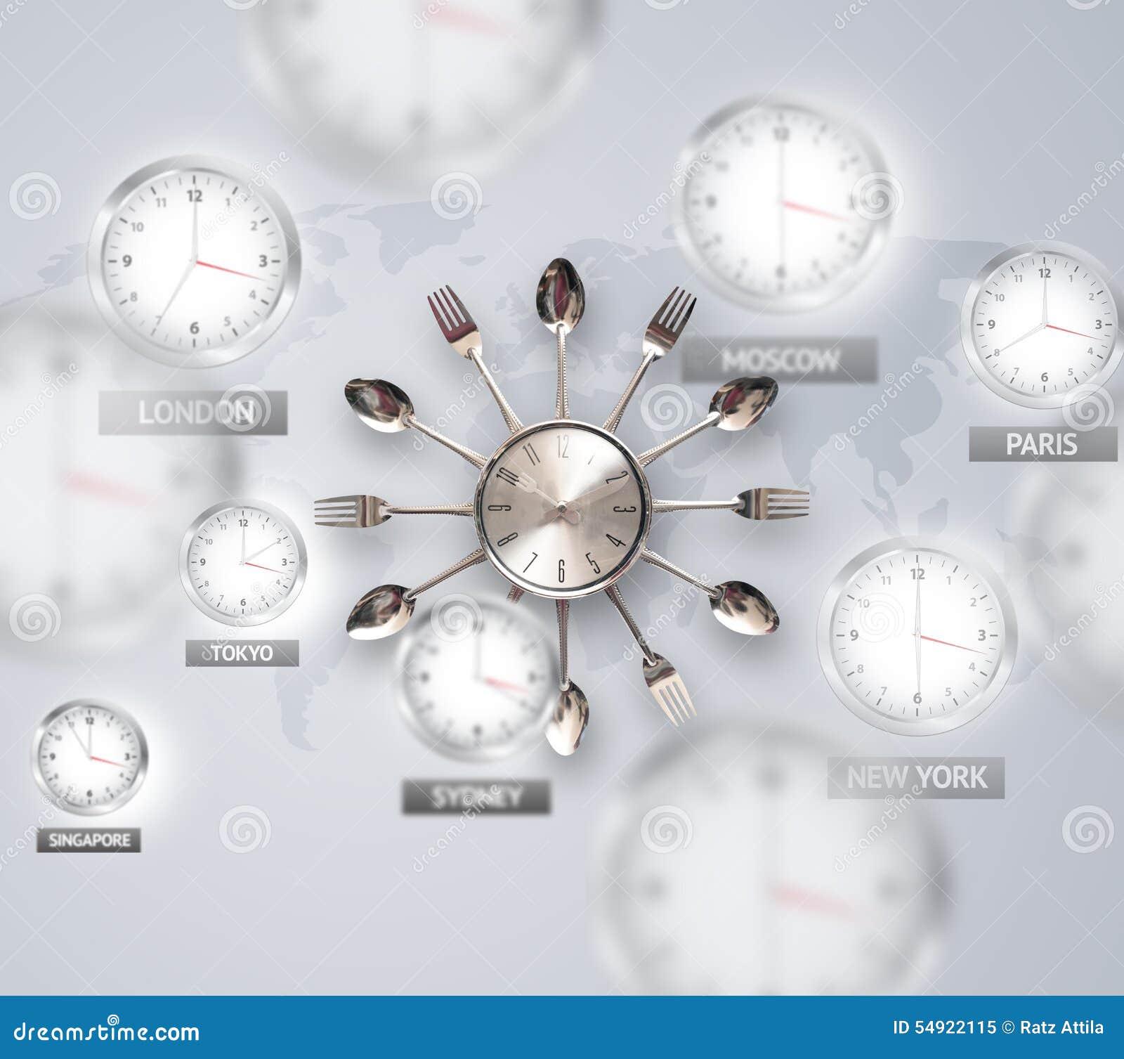 Klockor och tidszoner över världsbegreppet