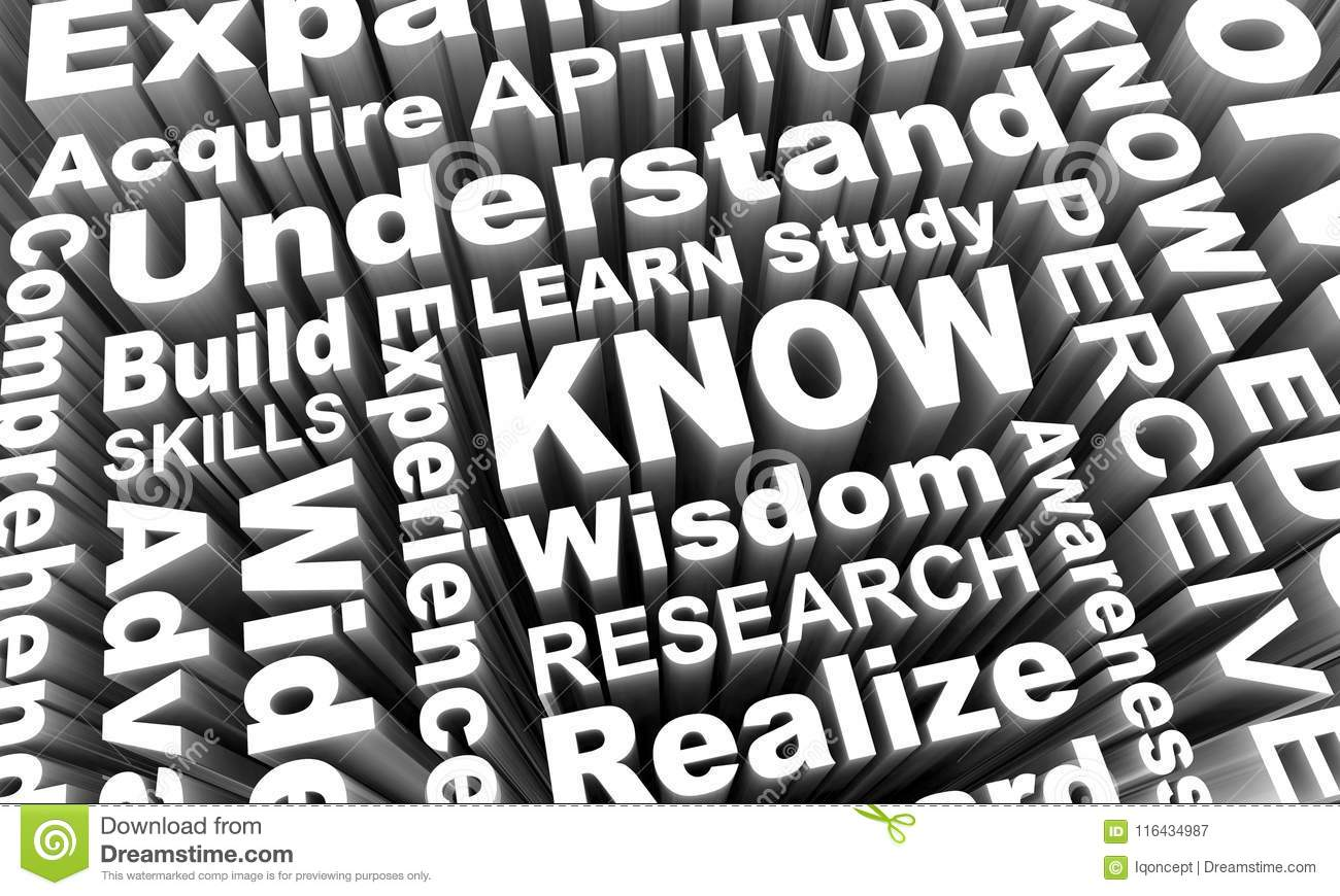 Know Learn Education Wisdom Knowledge Words 3d Render ...