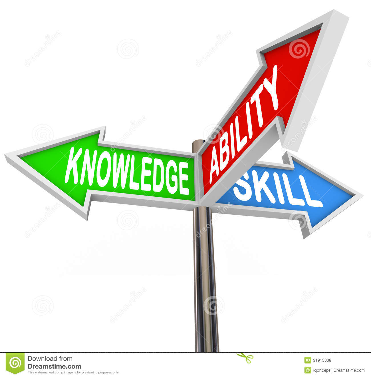 skills and abilities on a resume knowledge skills and abilities skills and abilities on a resume