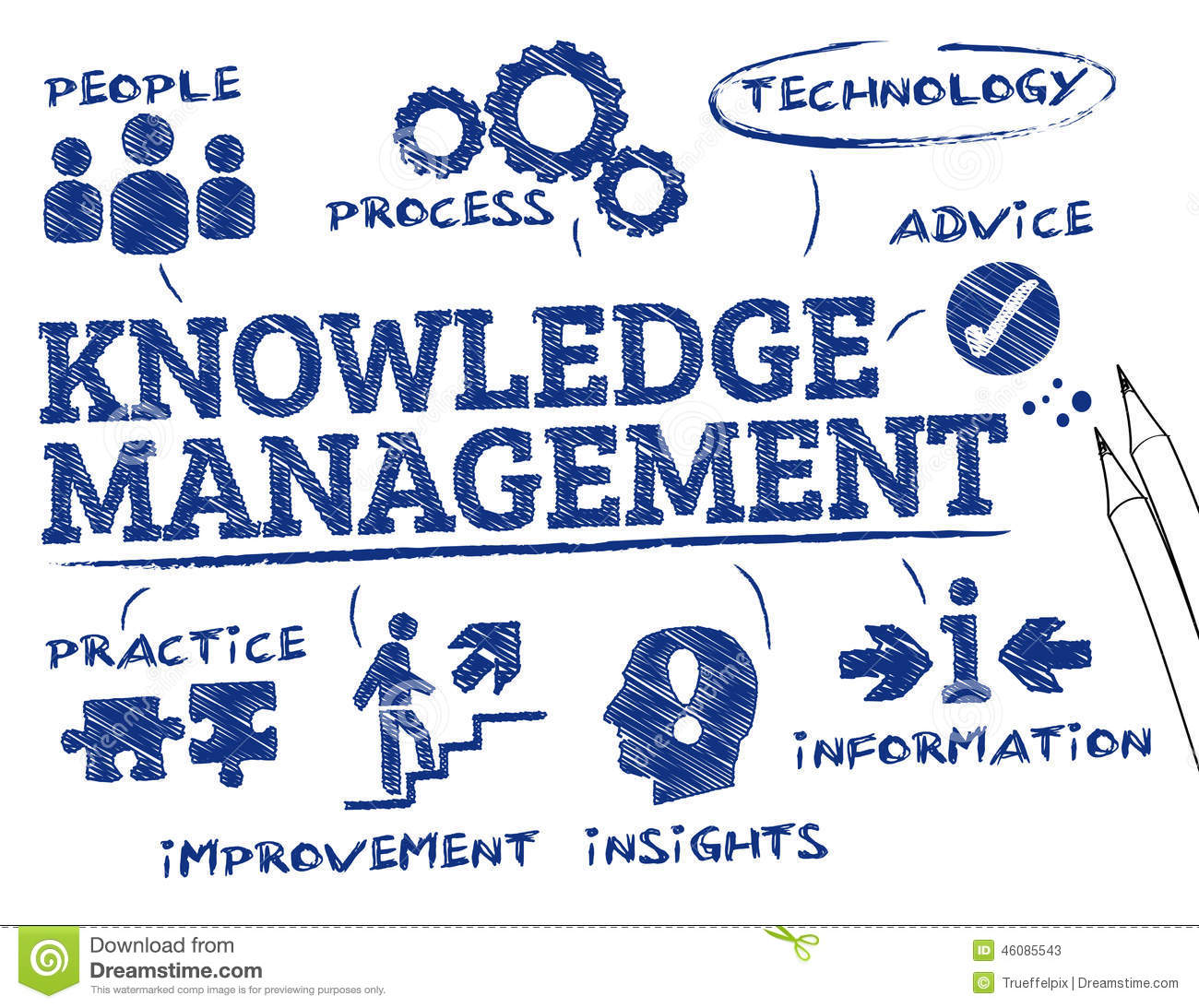 Knowledge Management Stock Illustration - Image: 46085543