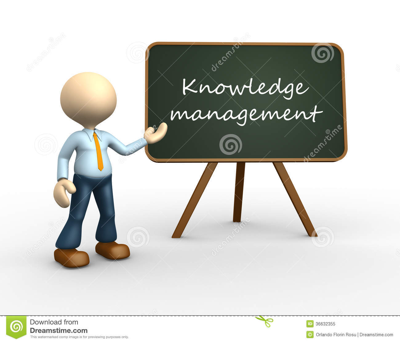 3d People Man Person Backboard With Words Knowledge Management