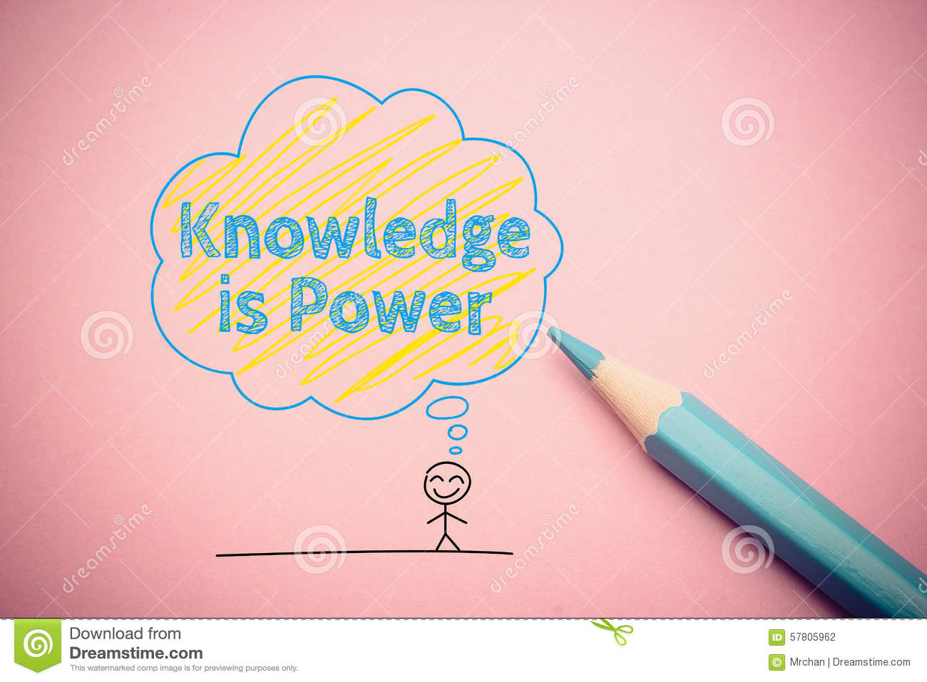 the concepts of knowledge and happiness Essences exist in the world independent of the mind and are what a person's mind refers to when it forms concepts knowledge is a , flourishing, or happiness.