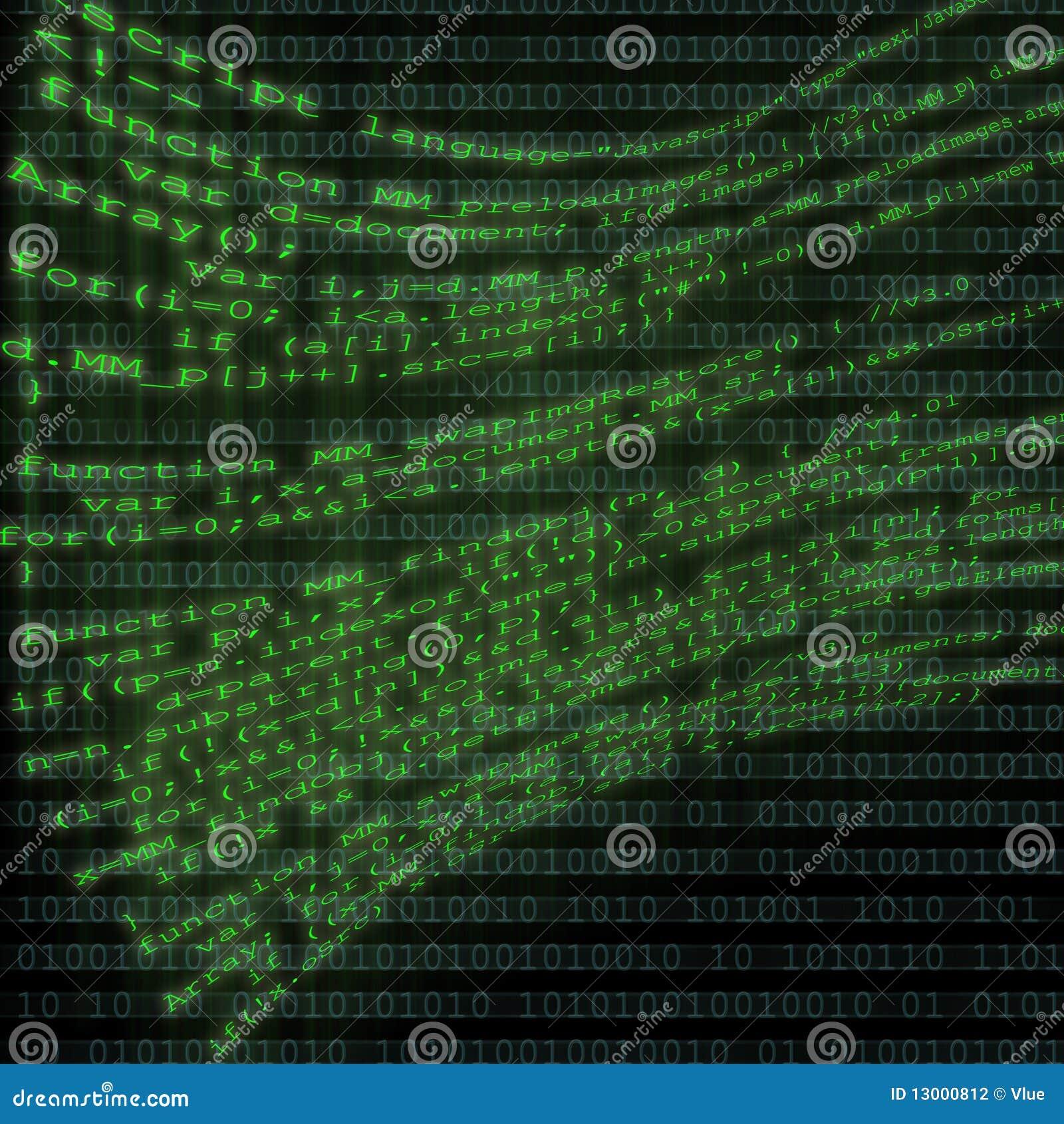 Kodad den datorjava skriften
