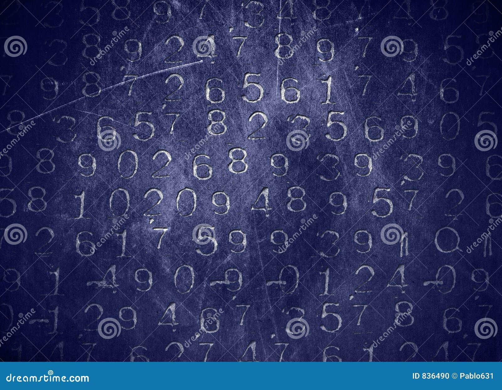 Kodade nummer