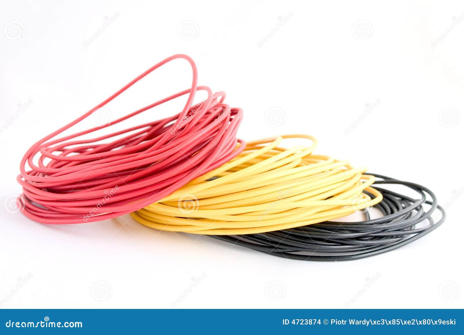 Kolor 1 kable