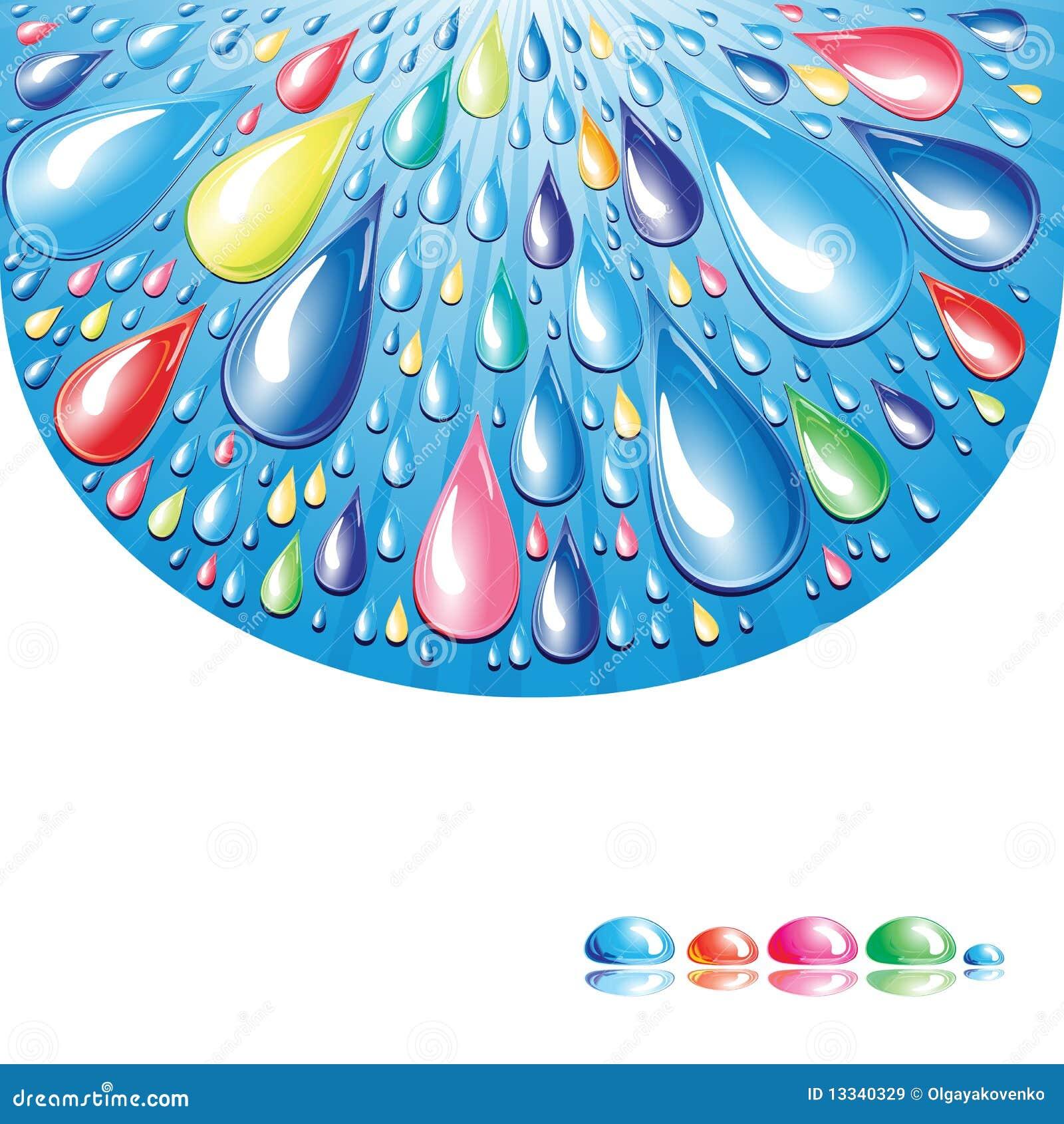 Kolor krople