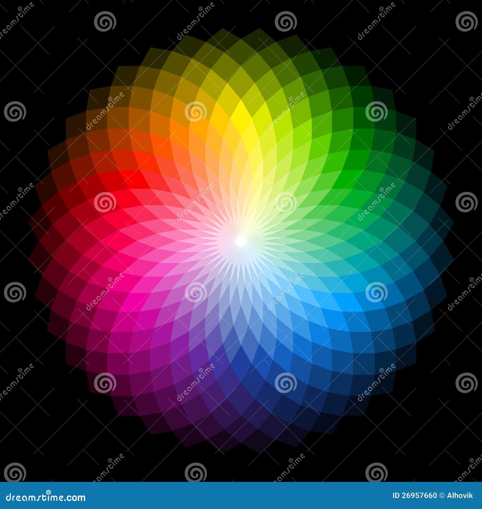 Koloru koło