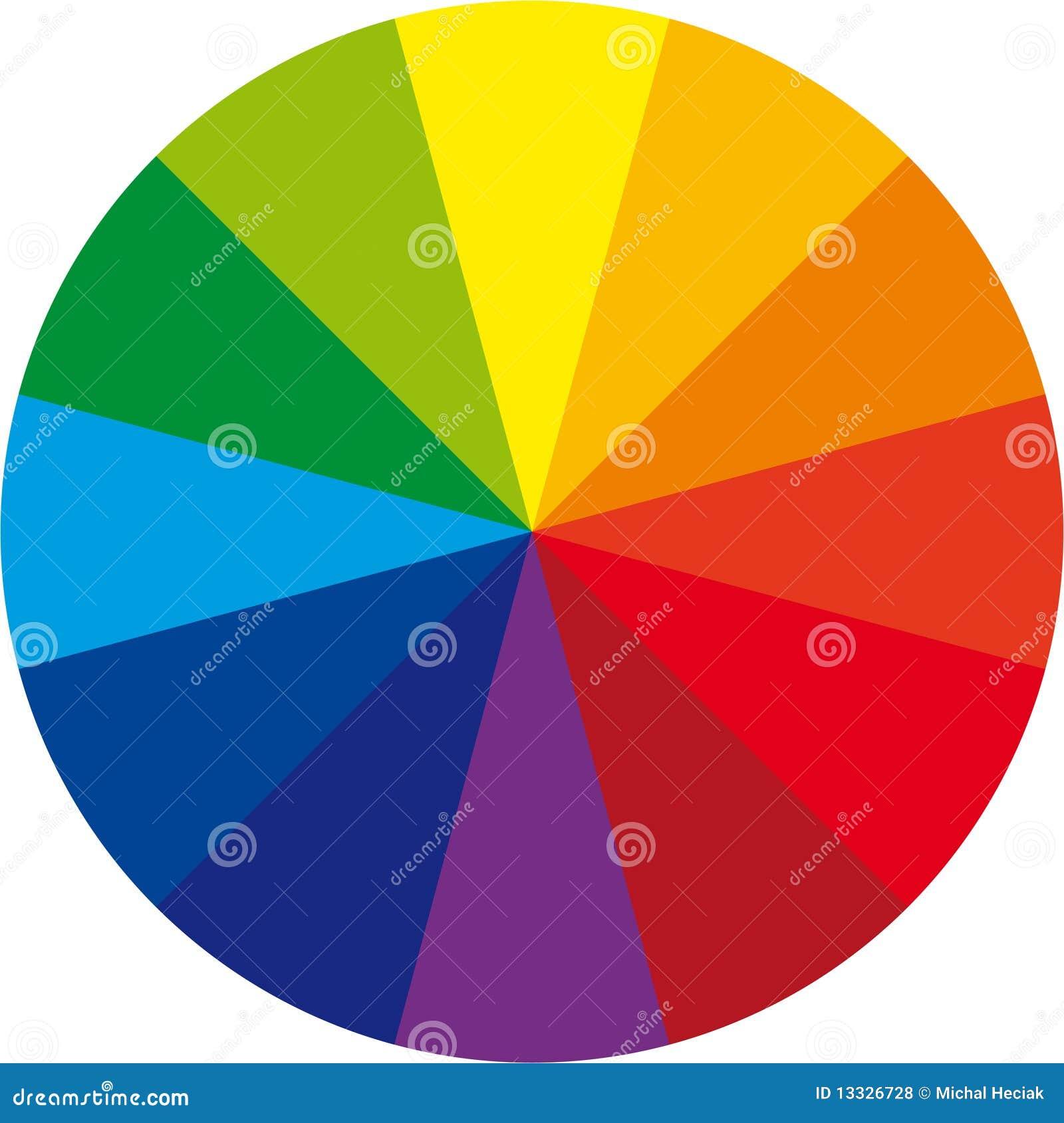 Koloru podstawowy koło