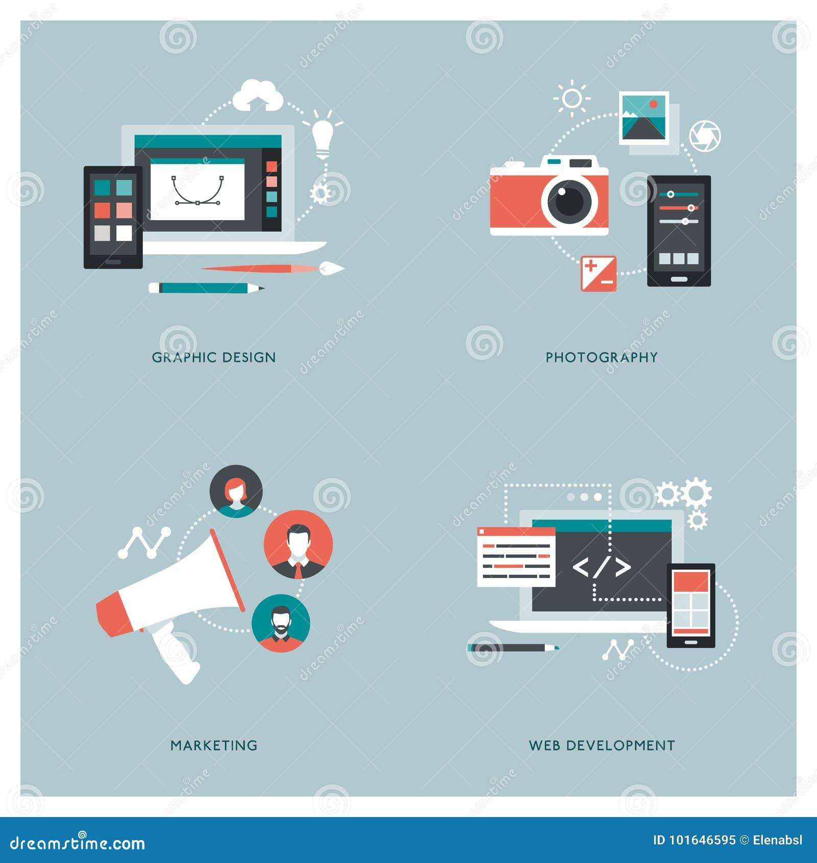 Kommunikation, design och advertizing