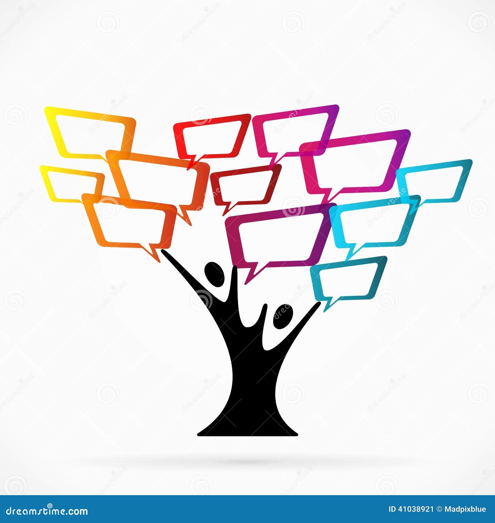 Kommunikationsbaum