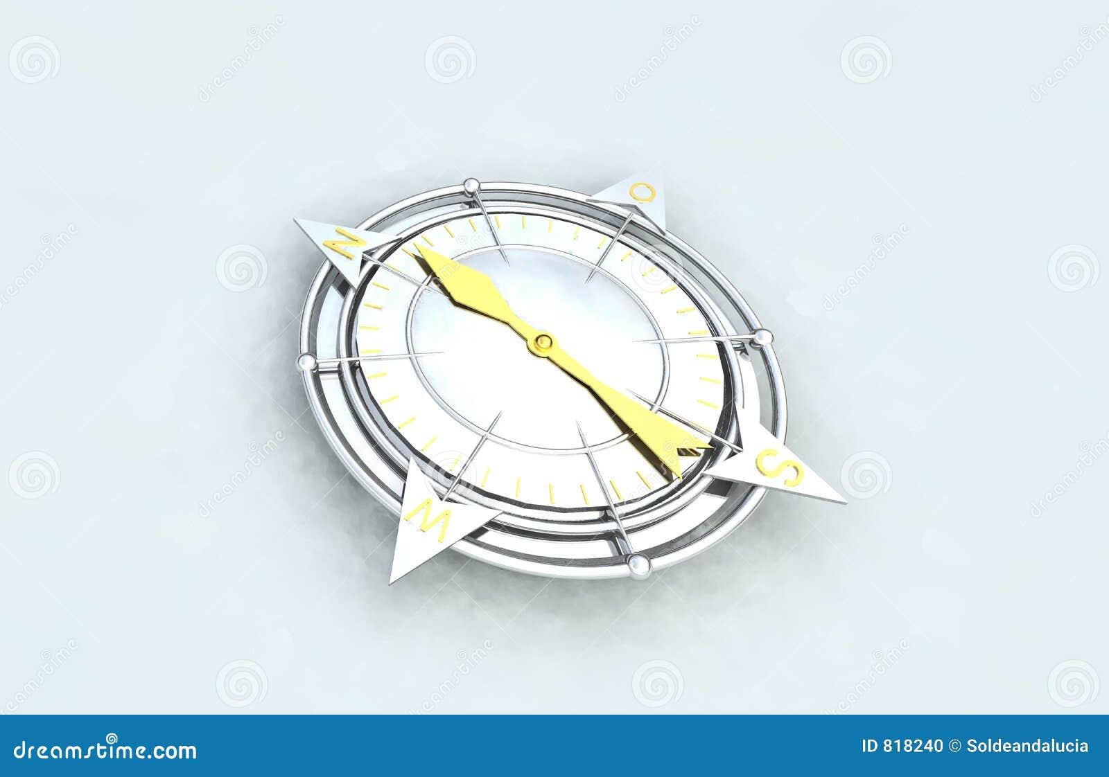 Kompas.
