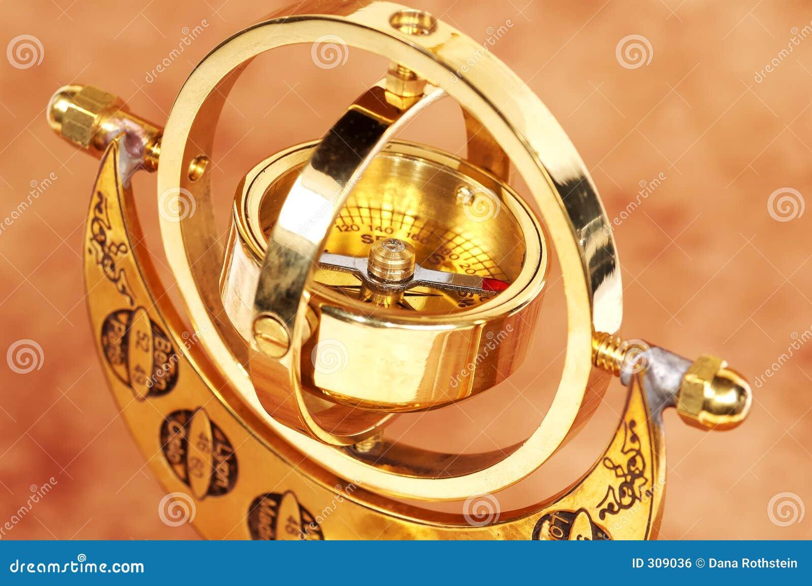 Kompas gimball