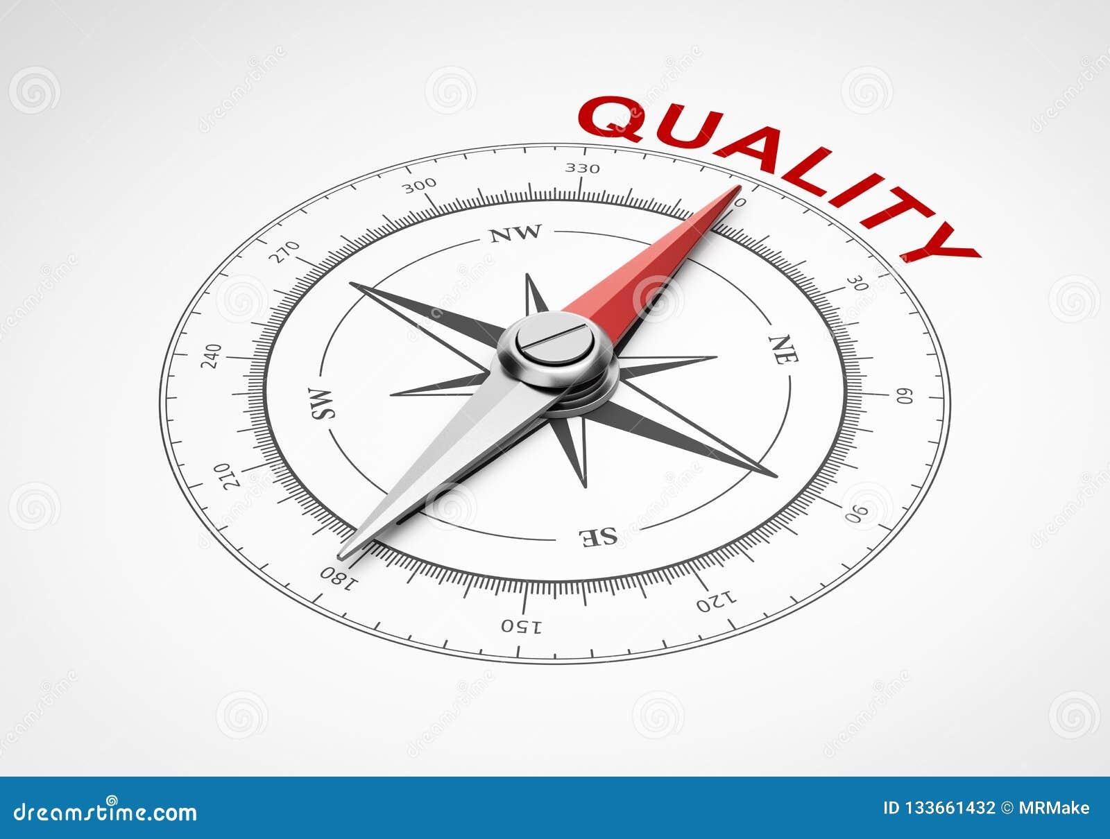 Kompass på vit bakgrund, kvalitets- begrepp