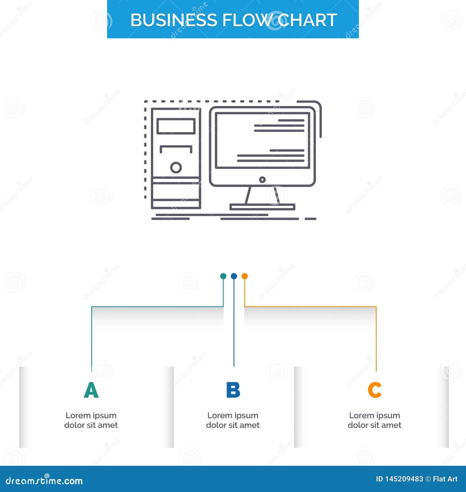 Komputer, desktop, narzędzia, stacja robocza, system Spływowej mapy Biznesowy projekt z 3 krokami Kreskowa ikona Dla prezentacji
