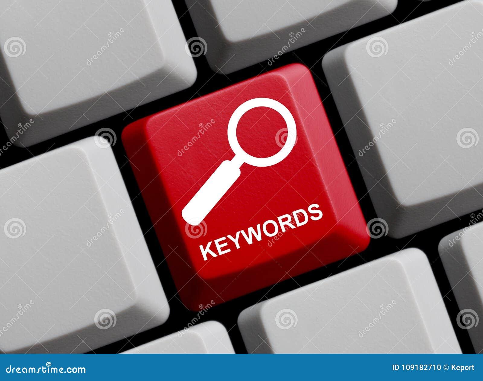Komputerowa klawiatura: Słowa kluczowe