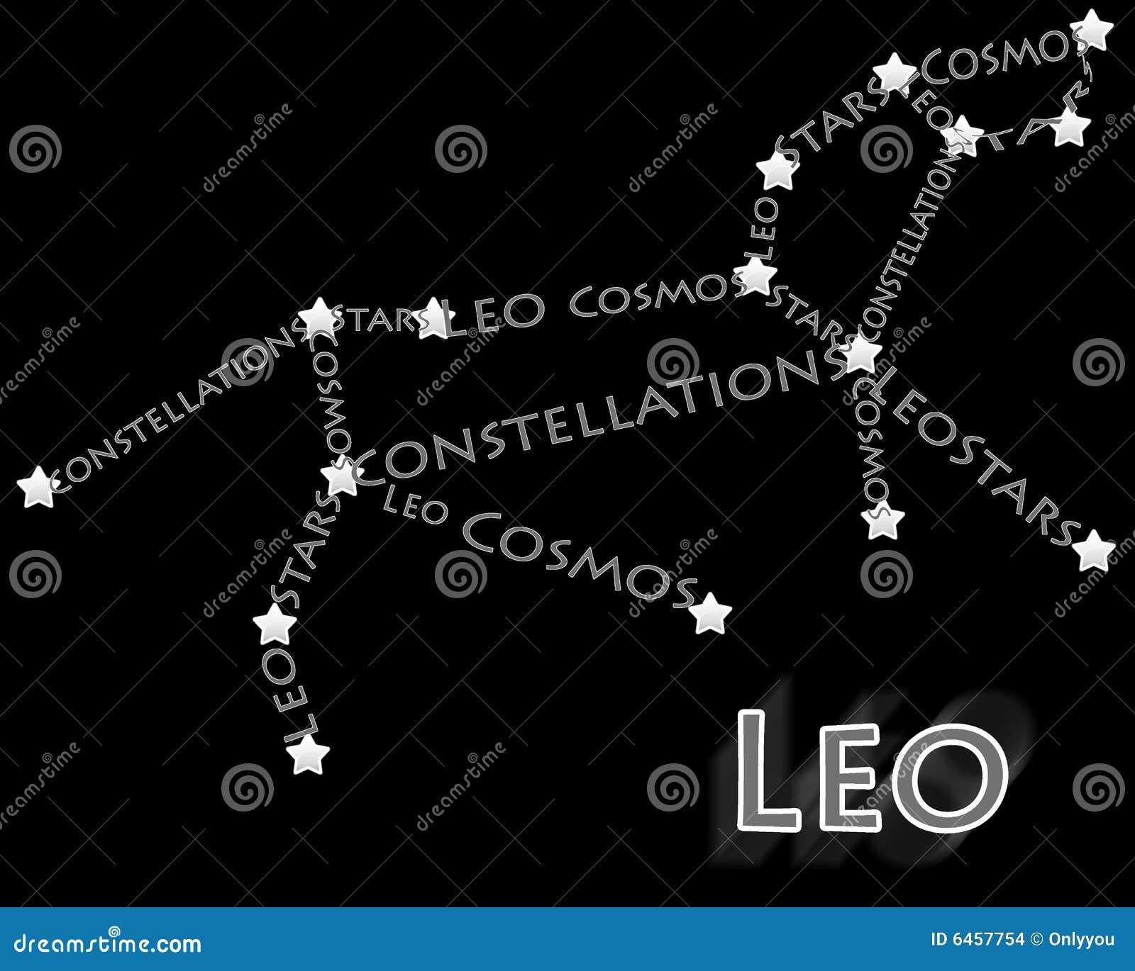 Konstelacja Leo