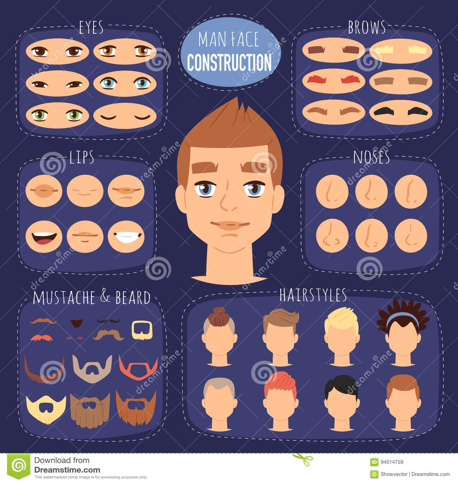 Konstruktörn för manframsidasinnesrörelser särar ögon, näsan, kanter, skägget, skapelse för tecken för tecknad film för vektor fö