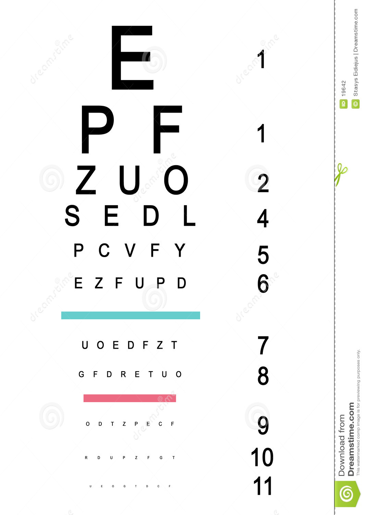 Kontrollera sighttabellen för öga s