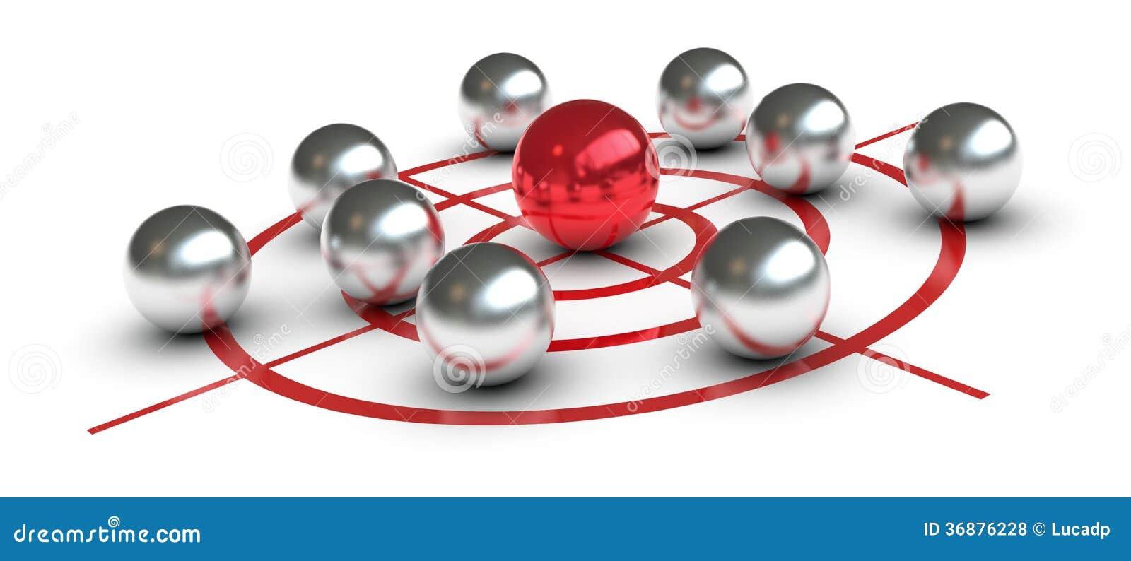 Konzept der Herausforderung und der Führung