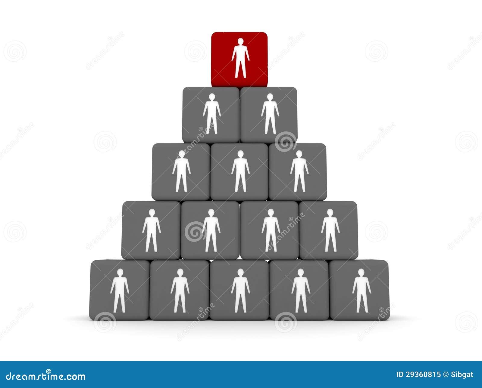 Konzept der Hierarchie. Führer an der Spitze.
