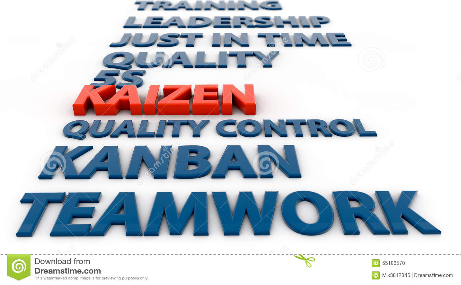 Konzepte der Qualität 3d