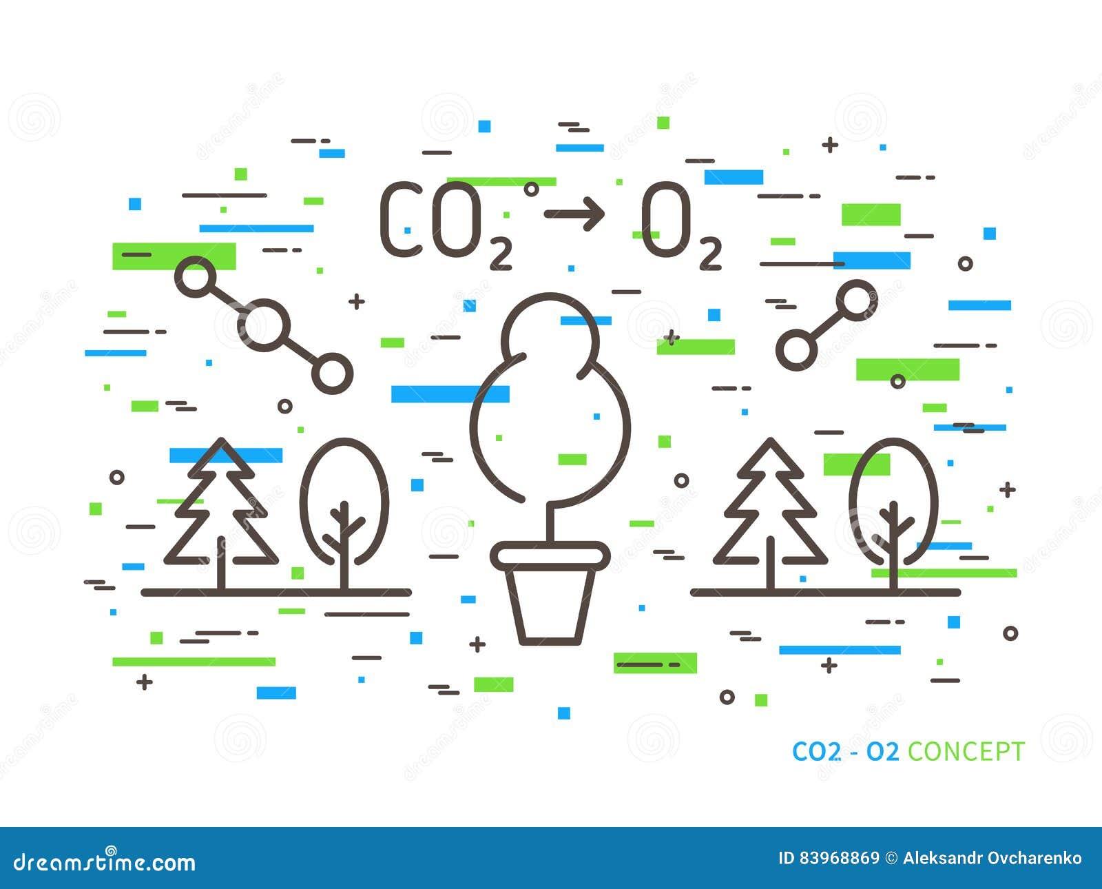Kooldioxide aan zuurstof lineaire vectorillustratie