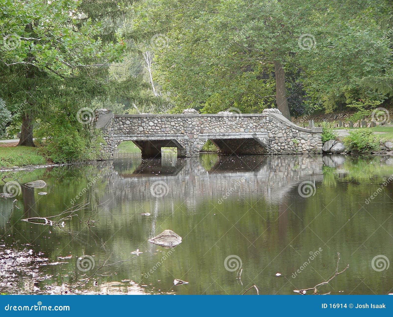 Kopfstein-Park-Brücke
