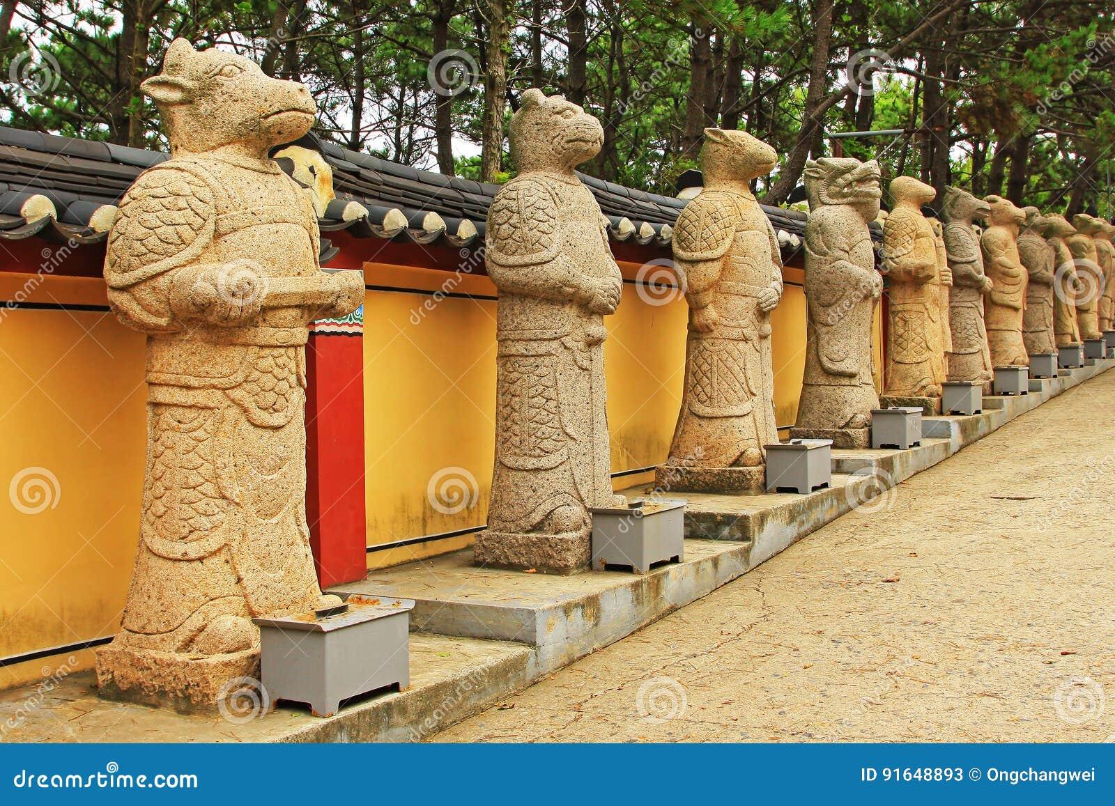Korea Busan Haedong Yonggungsa Temple
