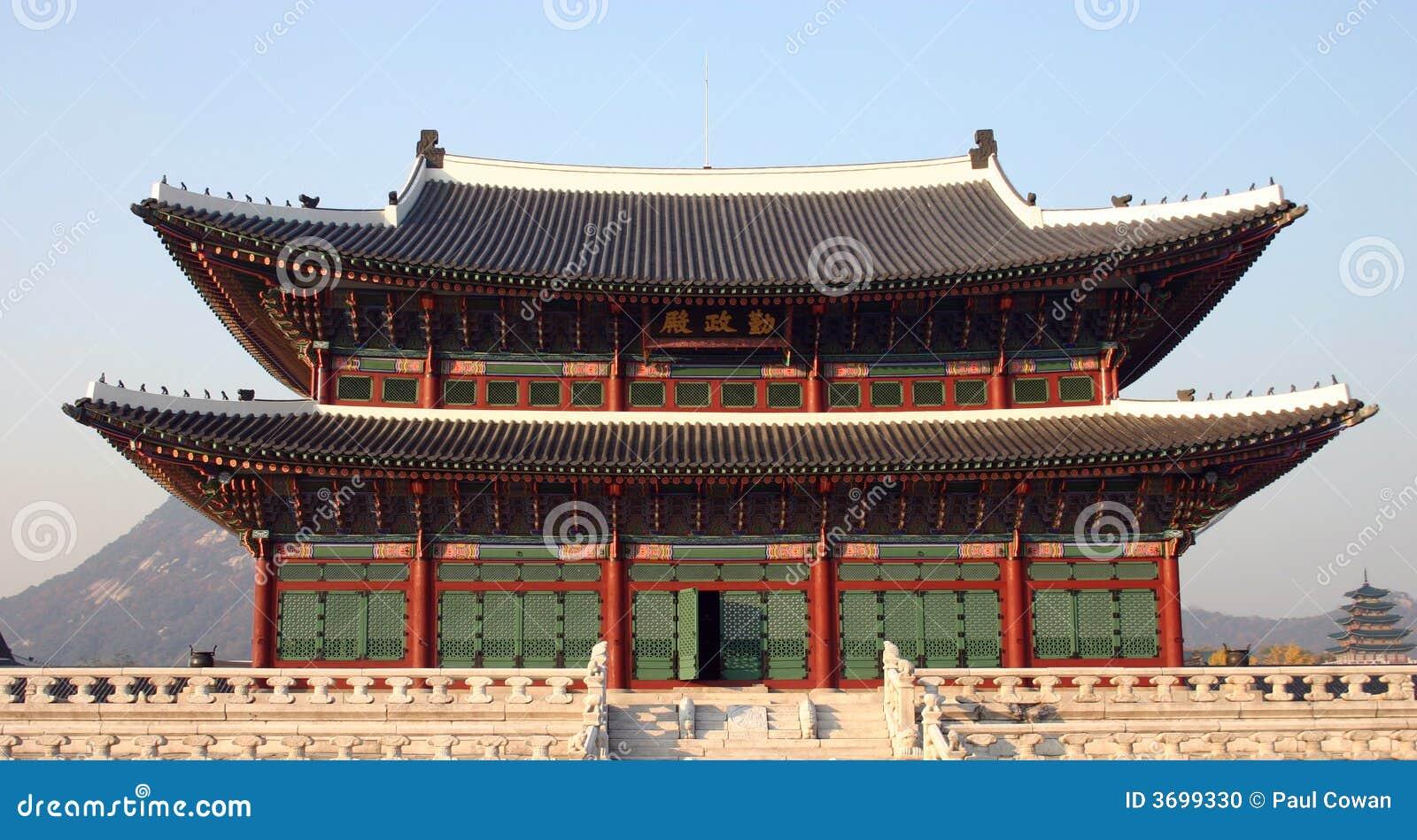 Korea kyongbok pokoju tron