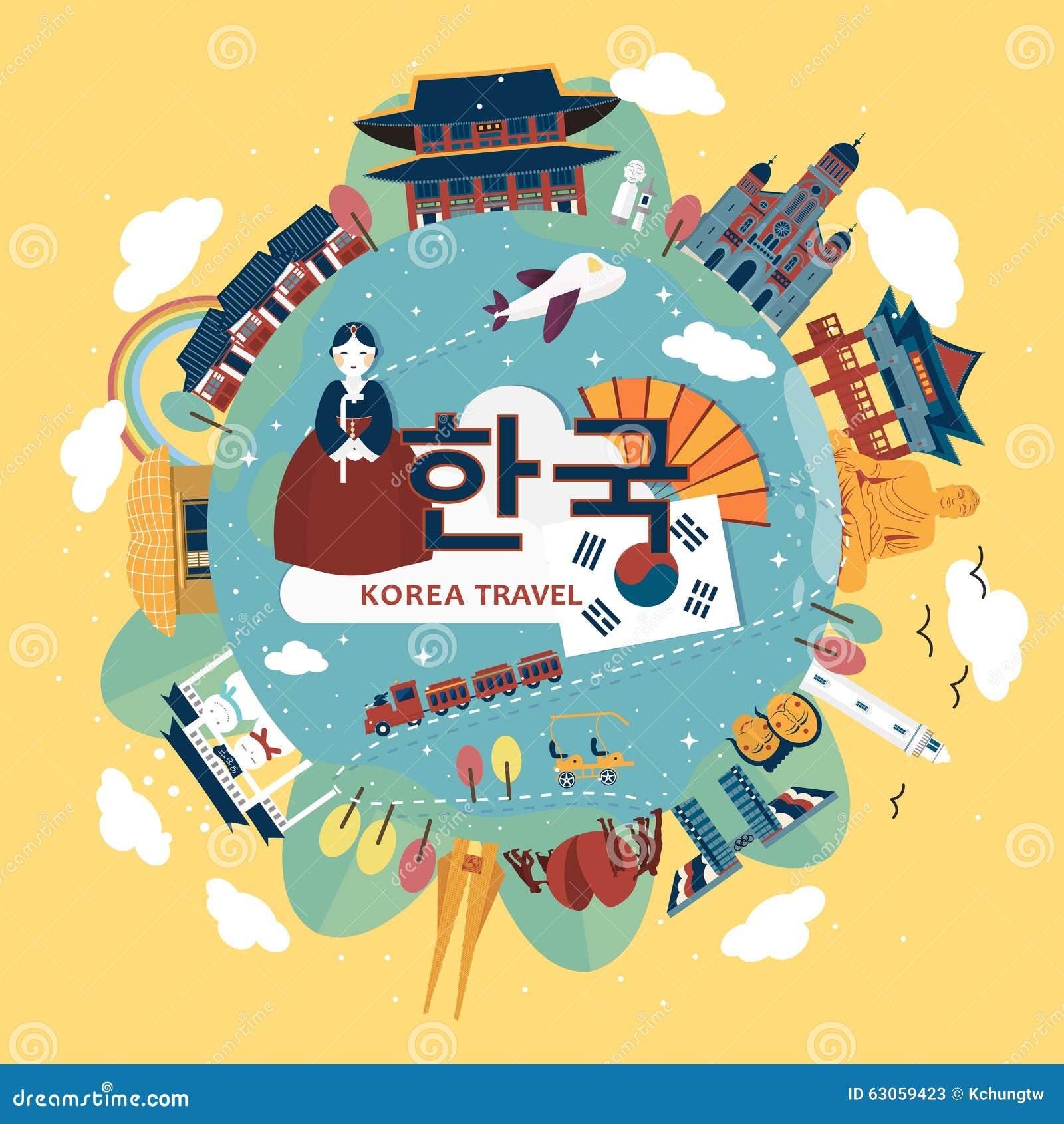 Korean poster design - Flat Korea