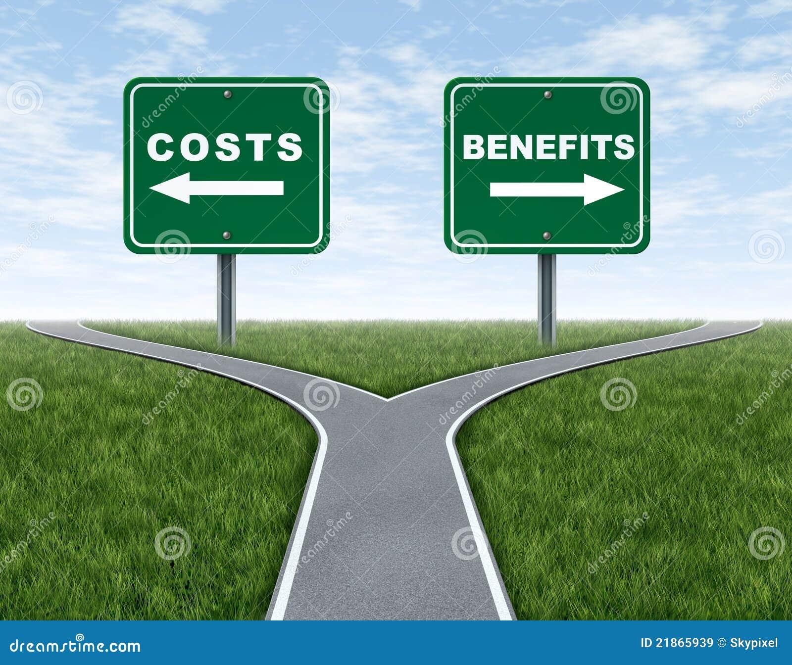 Korzyść koszty
