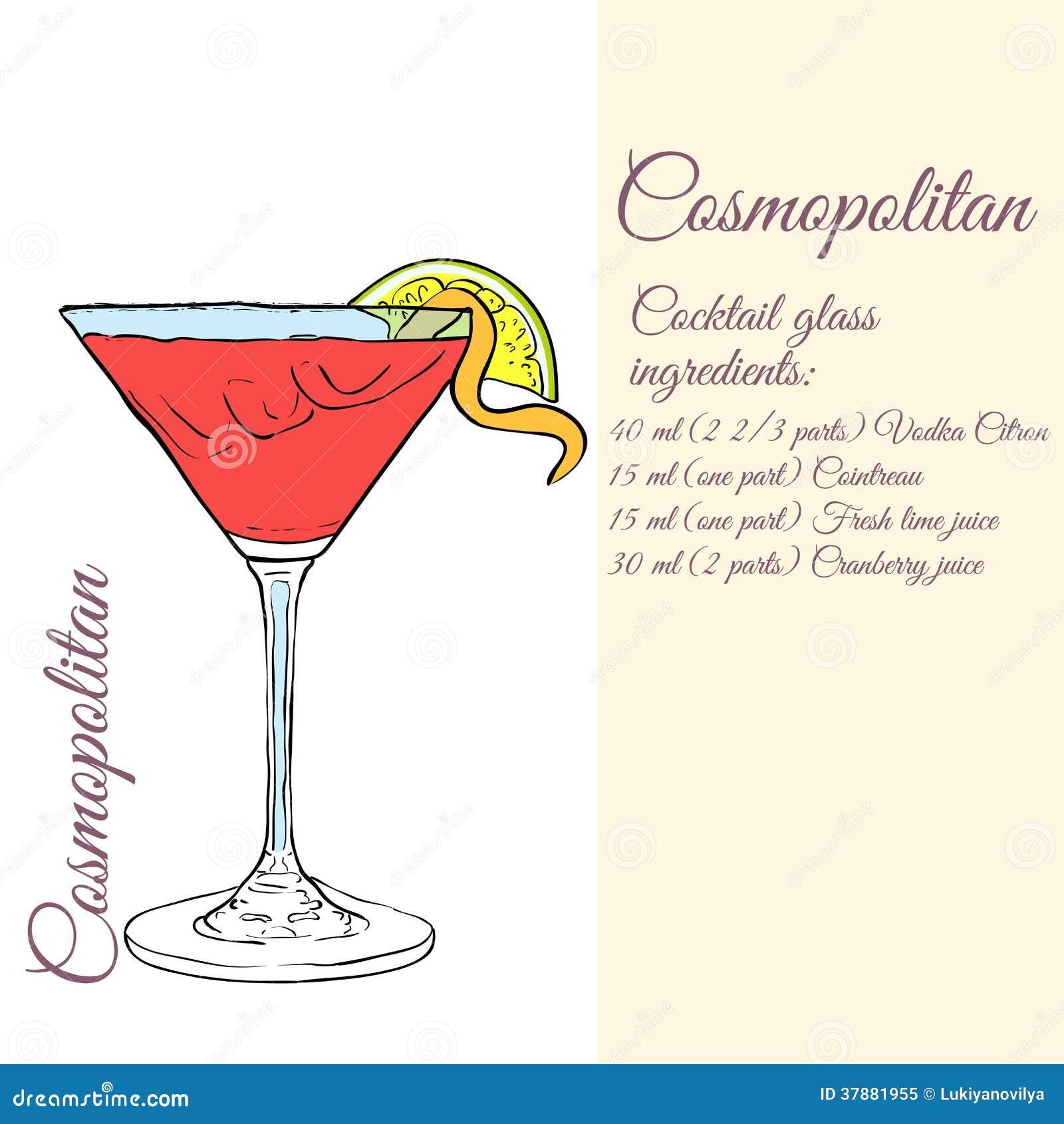 Kosmopolitisch. Cocktailskaart.
