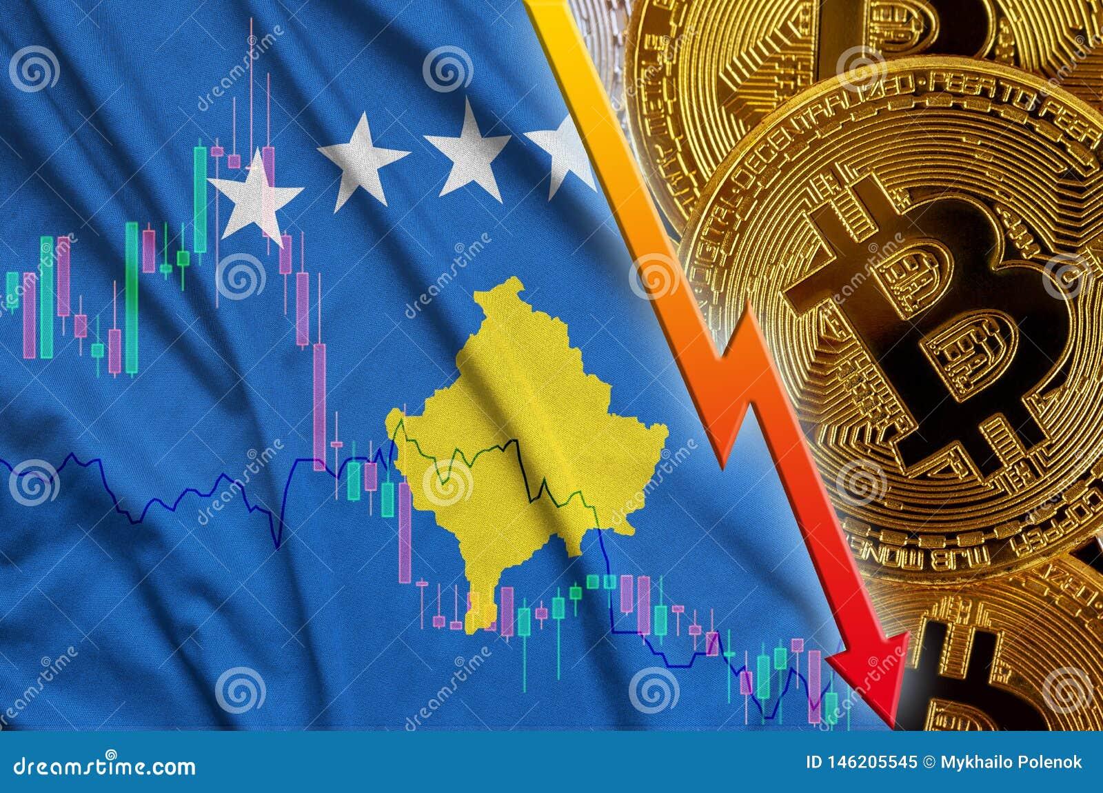 Kosovo mining bitcoins federer vs wawrinka bettingexpert football