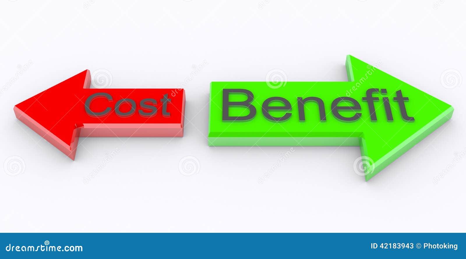 Single De Kostenlos Nutzen