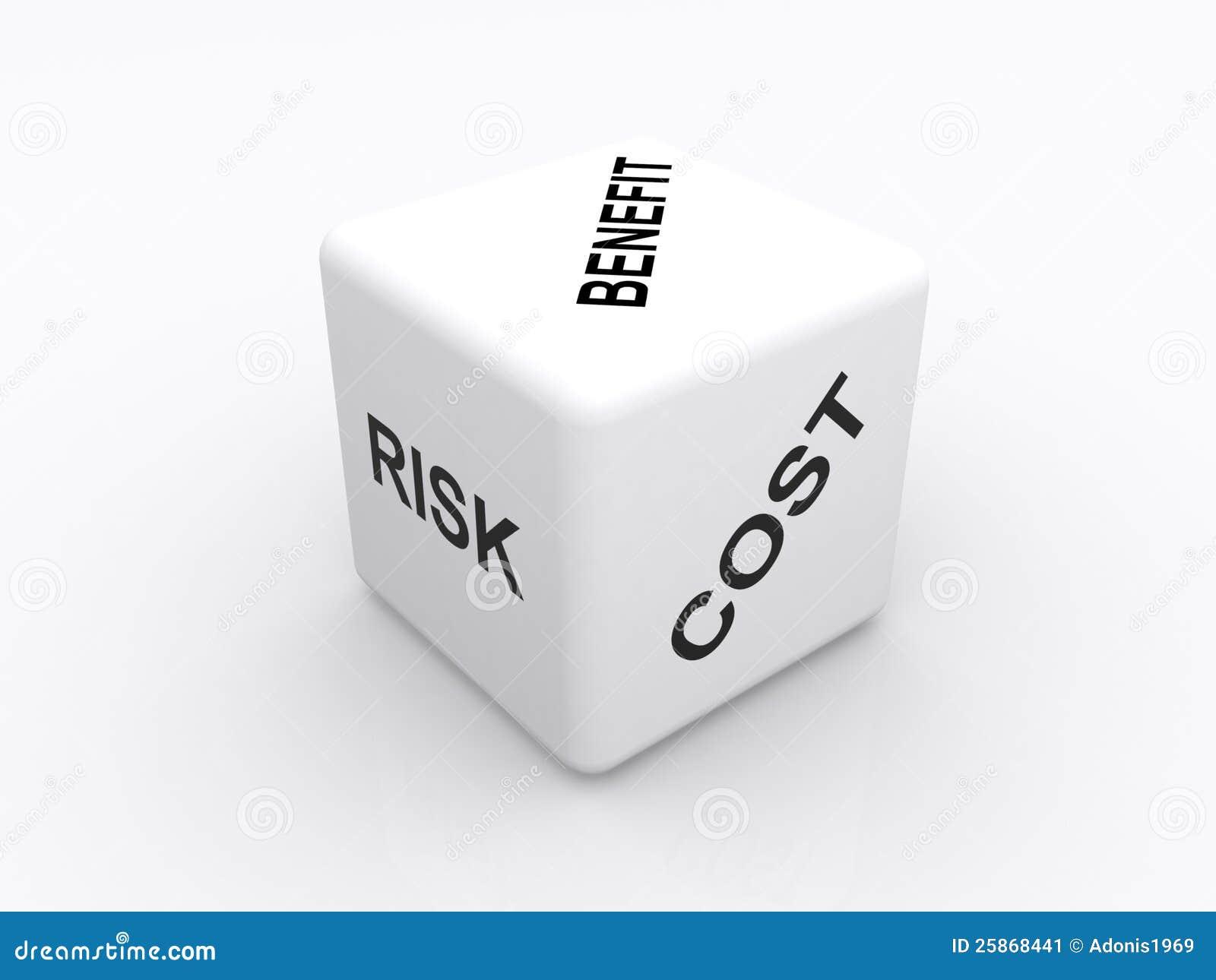 Kosten Nutzen Prinzip