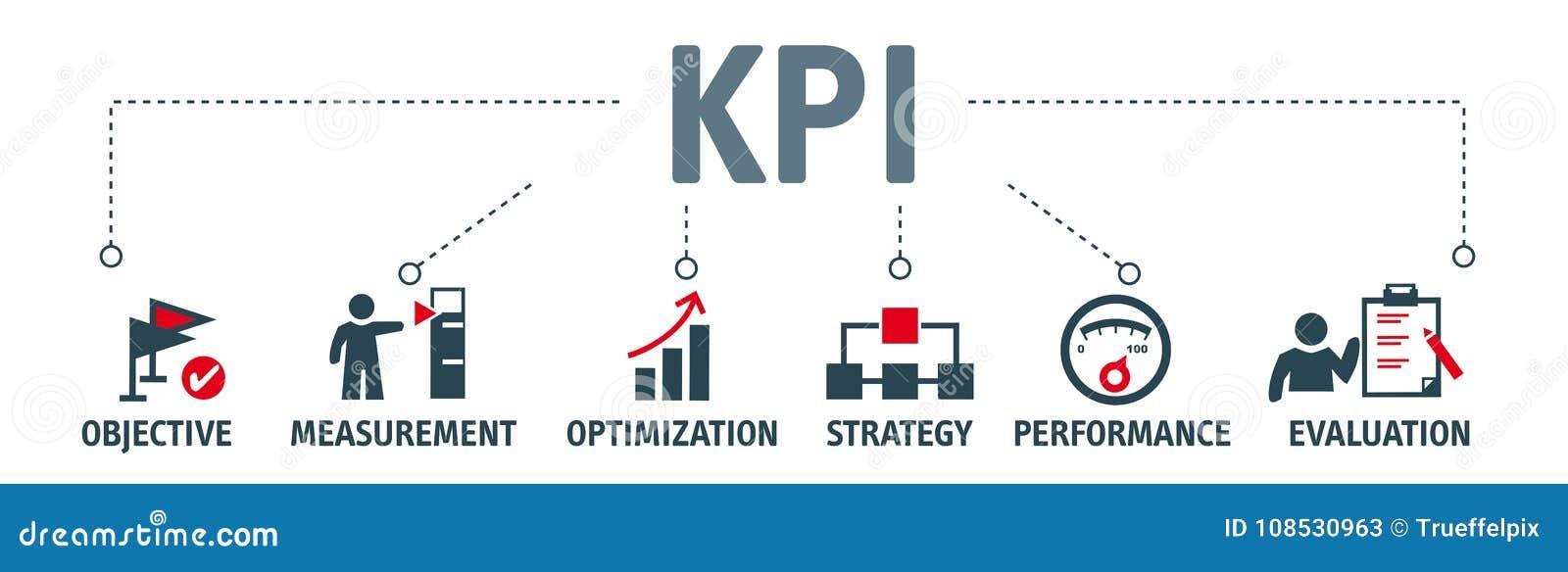 49a5536dc Conceito de KPI da bandeira com ícones Indicador de desempenho chave usando  o medidor da inteligência empresarial para medir a realização contra o alvo  de ...