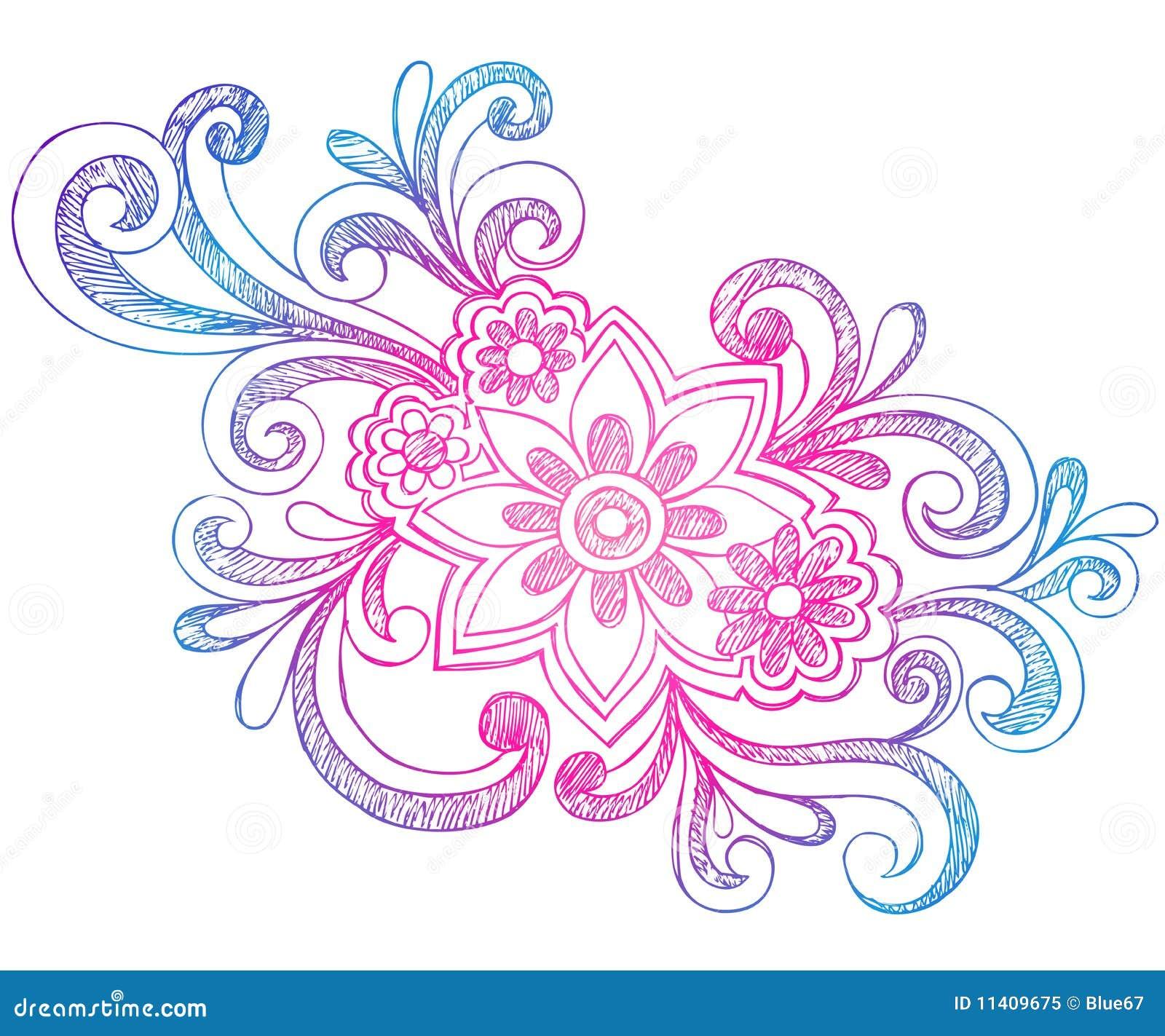 Krabbels van het Notitieboekje van bloemen en van Wervelingen de Schetsmatige