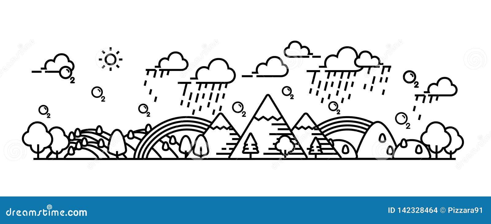 Krajobrazowa widoku deszczu spadku pogoda