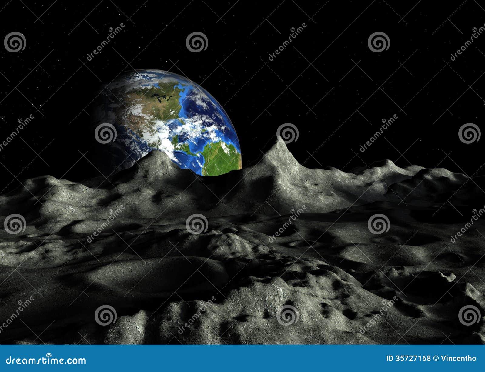Krater av månen och jorden