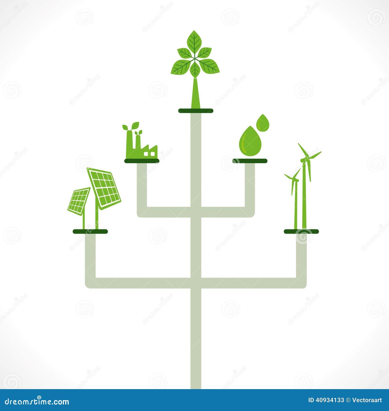 Kreatives grünes Energiekonzept