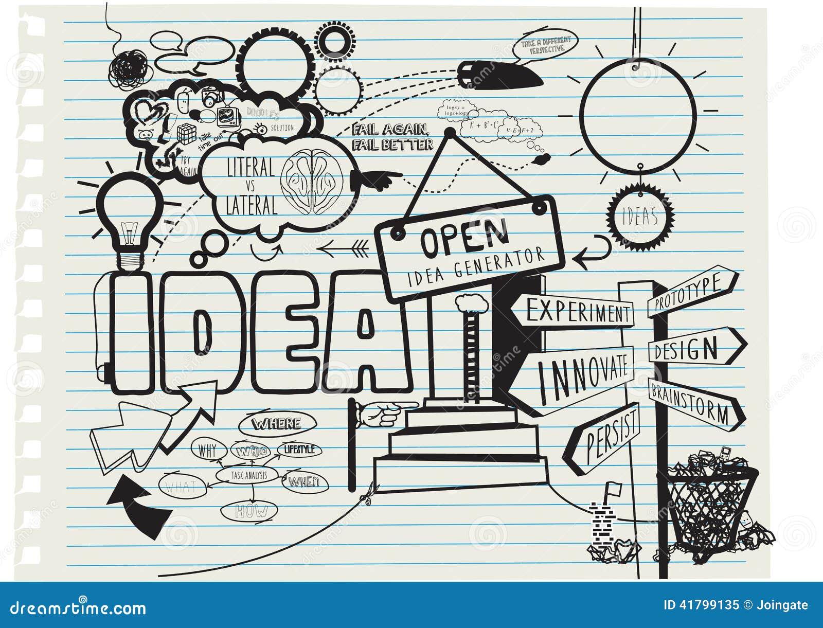 Kreatives Konzept Für Das Thema Von Neuen Ideen, Hand Gezeichnet ...