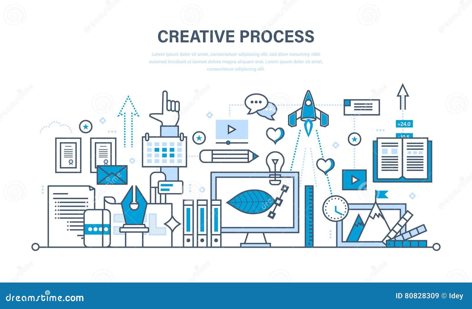 Kreativität, Brainstorming, Planung, Prozess, Durchführung Von ...