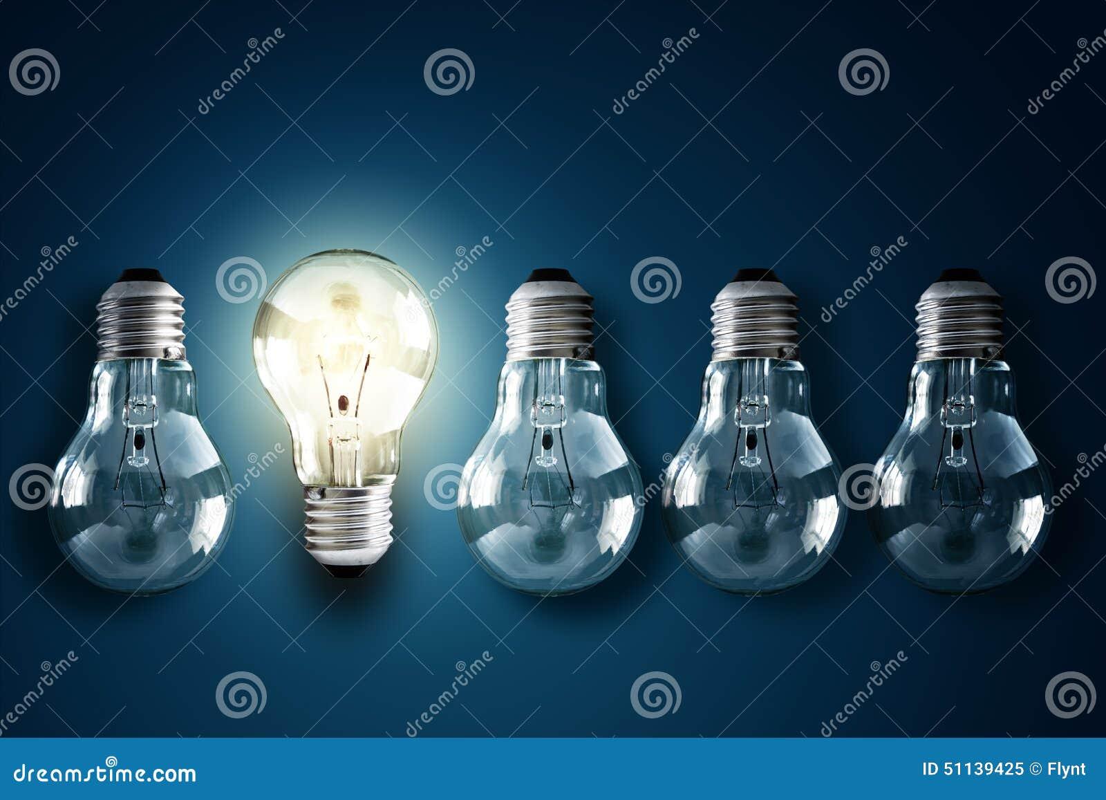 Kreativitet och innovation